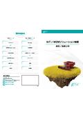 【IoT/M2Mソリューション事例】農業/酪農分野