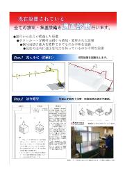排気・集塵設備の適正診断 表紙画像