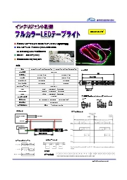 LEDテープライトフルカラー12V!累計約5万リール!各LED毎に別売りDMX-SPIデコーダソフトで個別RGB制御可 表紙画像