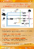 自主放送自動送出システム『APT-101』 表紙画像