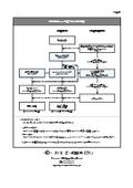 【参考資料】JCSSトレーサビリティ体系図
