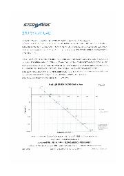 【資料】コロナウイルスとUVC 表紙画像