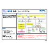 Tcc-F002 物流・カートシステム.jpg