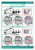 【アクアスチームヒーター技術資料】2.配管長さによる温度変化