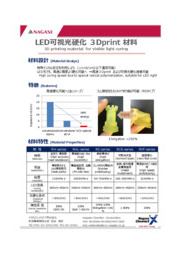 『LED可視光硬化 3D print材料』 表紙画像