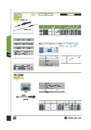 回転角法締付用デジタルトルクレンチCTA2/クリック式デジタル角度レンチDWQLカタログ 表紙画像