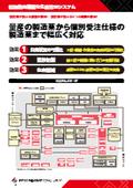 生産管理システム『TPiCS-X』
