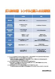 【資料】ガス検知器 レンタルと購入の比較表 表紙画像