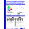 色差計による樹脂の表色系、および透過率評価210527.jpg
