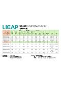 LICAPウルトラキャパシタ(電気二重層)、リチウムイオンキャパシタ主要商品一覧