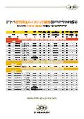 アヤハ連続繊維ハイブリッド織物<CFRP/FRP材料> カタログ 表紙画像