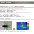 【事業実例】赤外線調査 表紙画像