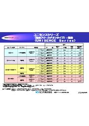 【資料】ユニセンスシリーズ(塩素フリーカチオンタイプ)一覧表 表紙画像