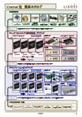 Cremat社 電荷感応型プリアンプ 製品カタログ 表紙画像