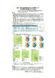 日本口腔内科学会発表資料(鶴見大学歯学部) 表紙画像