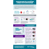 Infographics DETECTING SARS-COV-2 ANTIBODIES IN SERUM AND PLASMA SAMPLES.jpg
