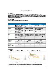 機能性薄膜フッ素コーティング技術『PTコーティング 製品資料』 表紙画像