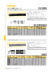 【27版】ステンレス製プリカチューブ『Type PSC / PS』 表紙画像
