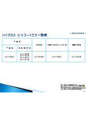 紙加工用塗料【UVコート】の製品カタログ 表紙画像