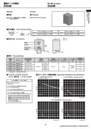 電源サージ対策用サージアブソーバ DSAHR 表紙画像