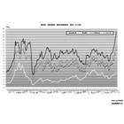銅相場推移グラフ  2021年5月末更新 表紙画像