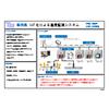 Tcc-Q001 IoT化による温度監視システム.jpg