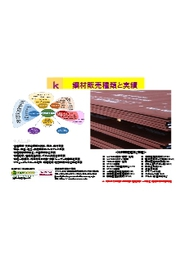 鋼材販売類製品種類と事例 表紙画像