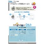アナログメーター可視化サービスご紹介資料 表紙画像