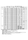 """""""エコロ木"""" 再生プラスチック角材 価格表 表紙画像"""