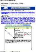 包装用ストレッチフイルムロングホルダー/品番 M2640WA-1480T