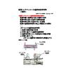 配管メンテナンスへの超音波技術利用 表紙画像