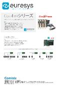 CXP-6対応フレームグラバー Coaxlink Octo