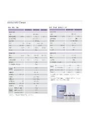 フッ素系コーティング剤『DURASURF(デュラサーフ)』物性表 表紙画像