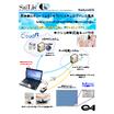静脈認証システム『SaiLisGG』 表紙画像