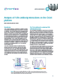 Application Note 19「Analysis of FcRn-Antibody Interactions… 表紙画像