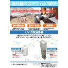 UV空気清浄機 表紙画像