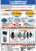光触媒環境浄化装置『スーパー・クリーン・シリーズ』ウイルスの不活性化