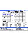 【資料】水位計における当社製品と既存技術との相違点