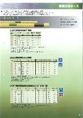 耐薬品用ホース カタログ 表紙画像