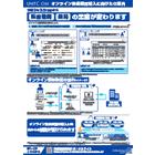 オンライン資格確認端末DH4100MD 表紙画像