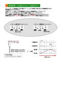 【技術資料】リモコンゲートの外部機器との連動 表紙画像