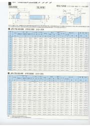 フランジ鍛造『JPI規格大口径フランジ(シリーズA)』 表紙画像