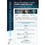 水質検査システム『DEEP INSPECTION LIQUID』 表紙画像