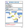 Tcc-PS007 品質チェックの効率化.jpg