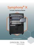 Gyros Protein technologies社製Symphony X