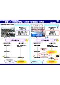 【地震対策】帯塗くん(天井落下防止)とBCP(事業継続)の関係