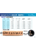 OptiCell製品仕様・適用管路サイズ
