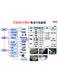 『EXEO-CR20 サンプル在庫表&製造可能範囲』