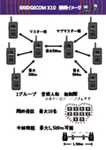 【中継機能説明資料】『BRIDGECOM X10(ブリッジコム エックステン)』 表紙画像