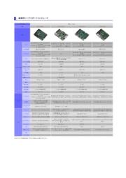 AAEON 産業用シングルボードコンピュータ 日本語カタログ 2019Vol2 表紙画像